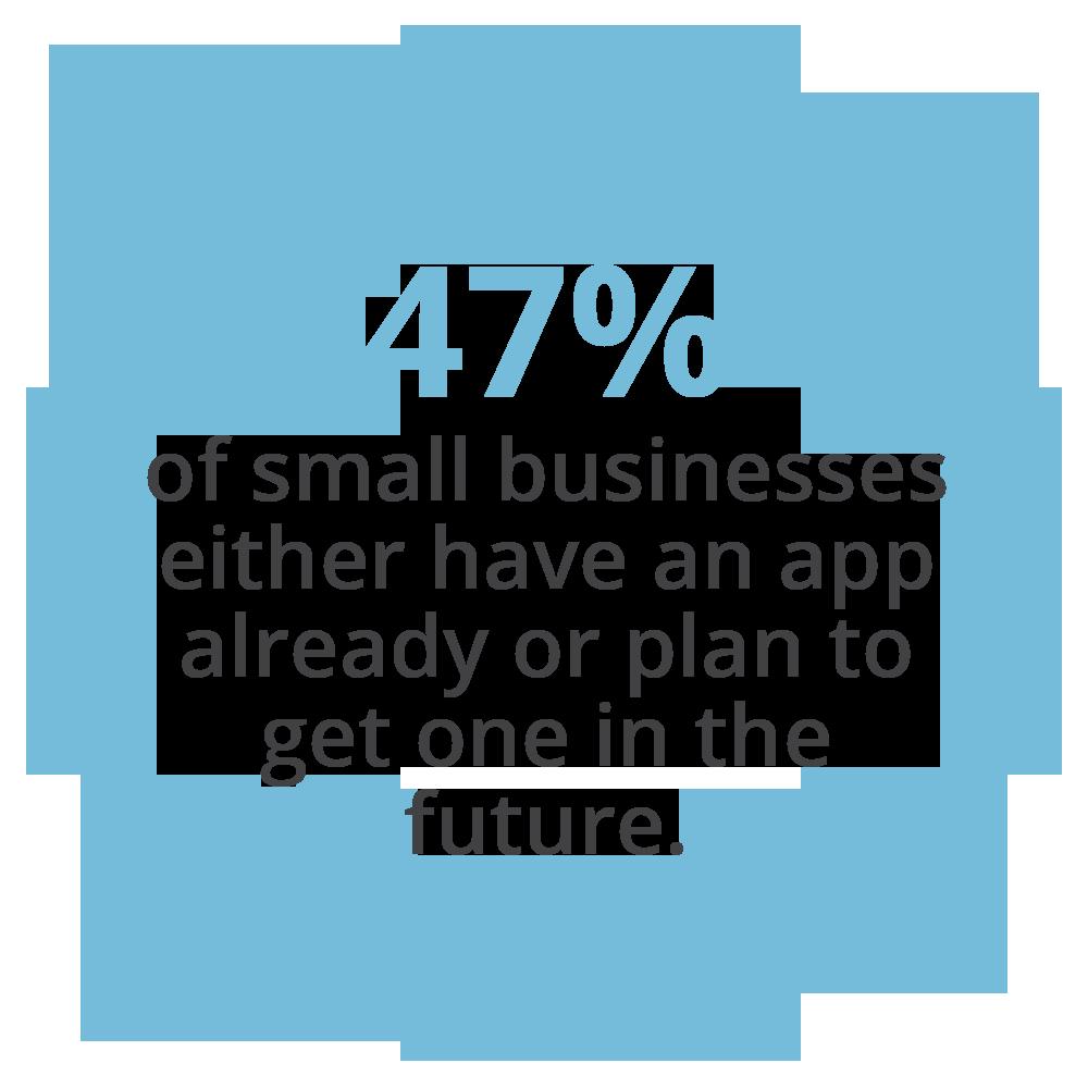 47% biz plan to get an app.png