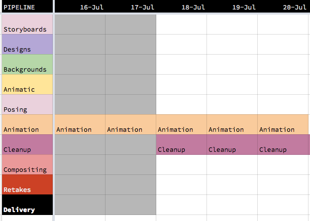 Example of our simple production schedule.