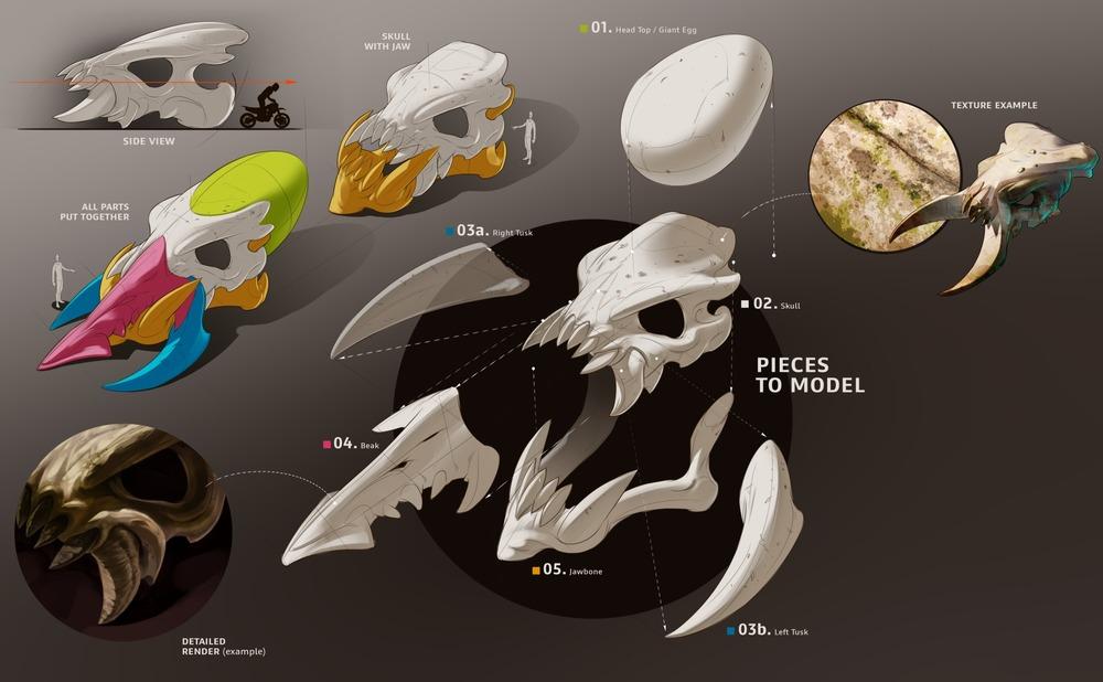 SkullLayout.jpg