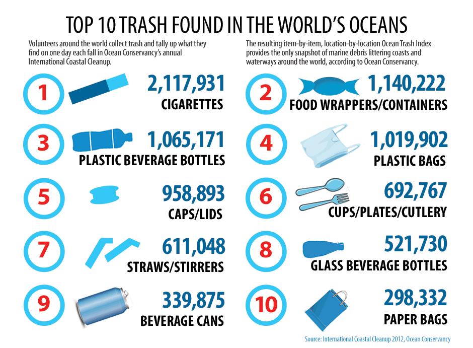 ocean-garbage-940-2012.png