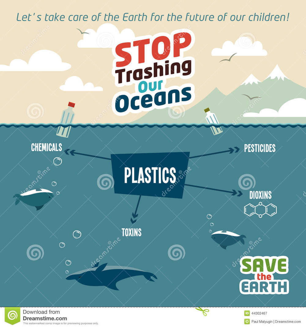 stop-trashing-our-oceans-pollution-ocean-plastic-debris-save-earth-eco-illustration-44302467.jpg
