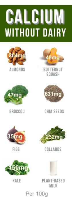 Sources NOTABLES de calcium dans les végétaux