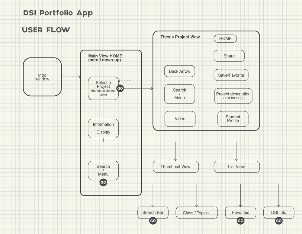 DSI App_Wireframe_-01.png