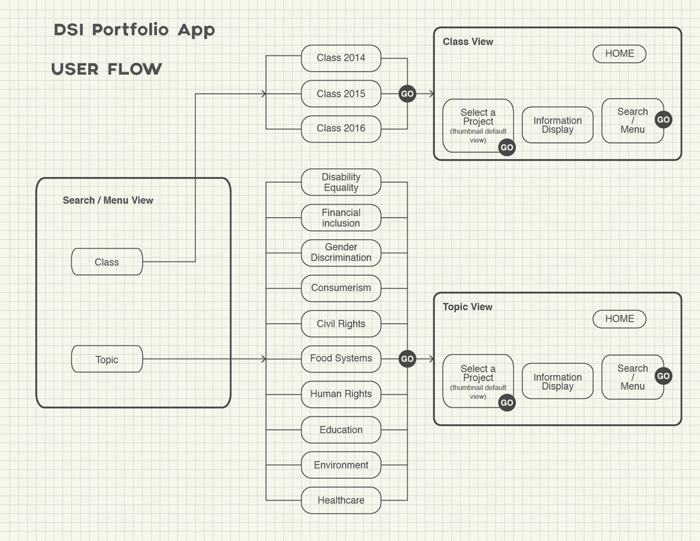 DSI App_Wireframe_-03.png