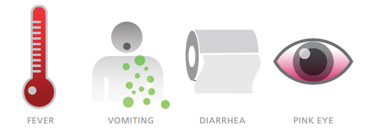 The types of germs found in contaminated dispensers can make you sick. [3]
