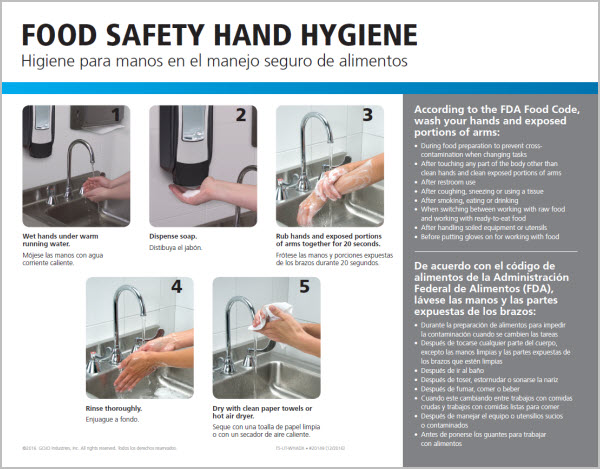 Food-Safety-Hand-Hygiene-How-To-Wash-Hands.jpg