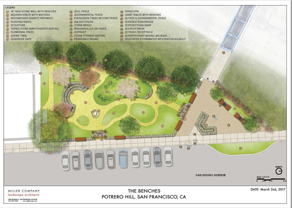 Benches Park and Garden Preliminary Schema
