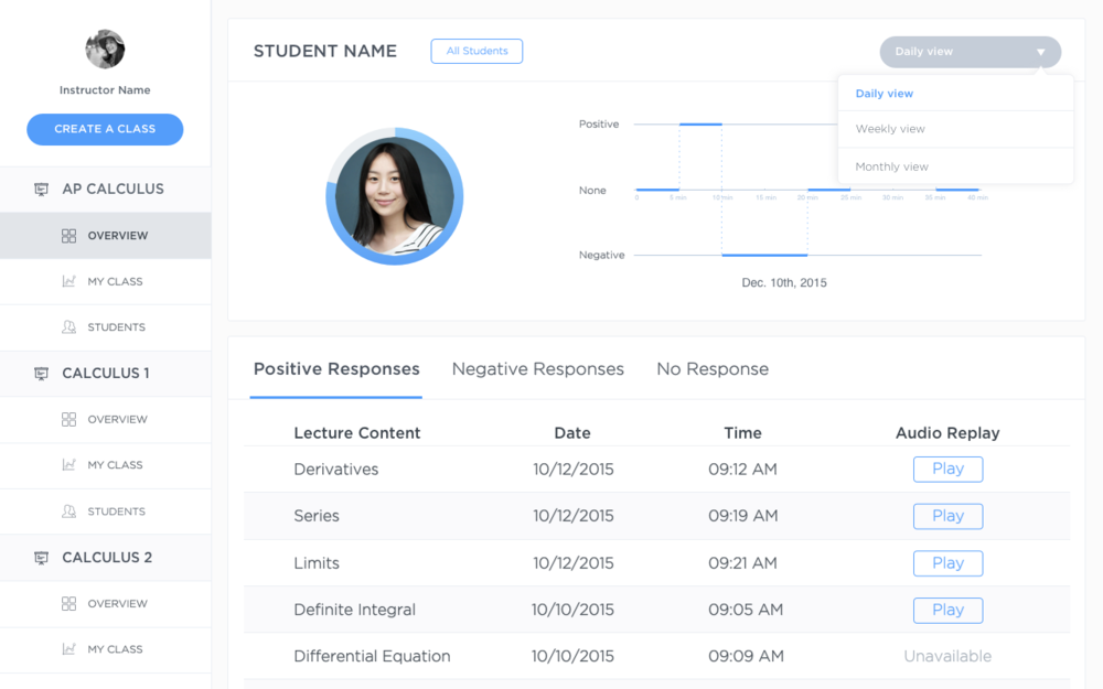 Furthermore, teachers can click on each student's photo or name to see some details. For example, their responses during the given time period, and when those responses happened.