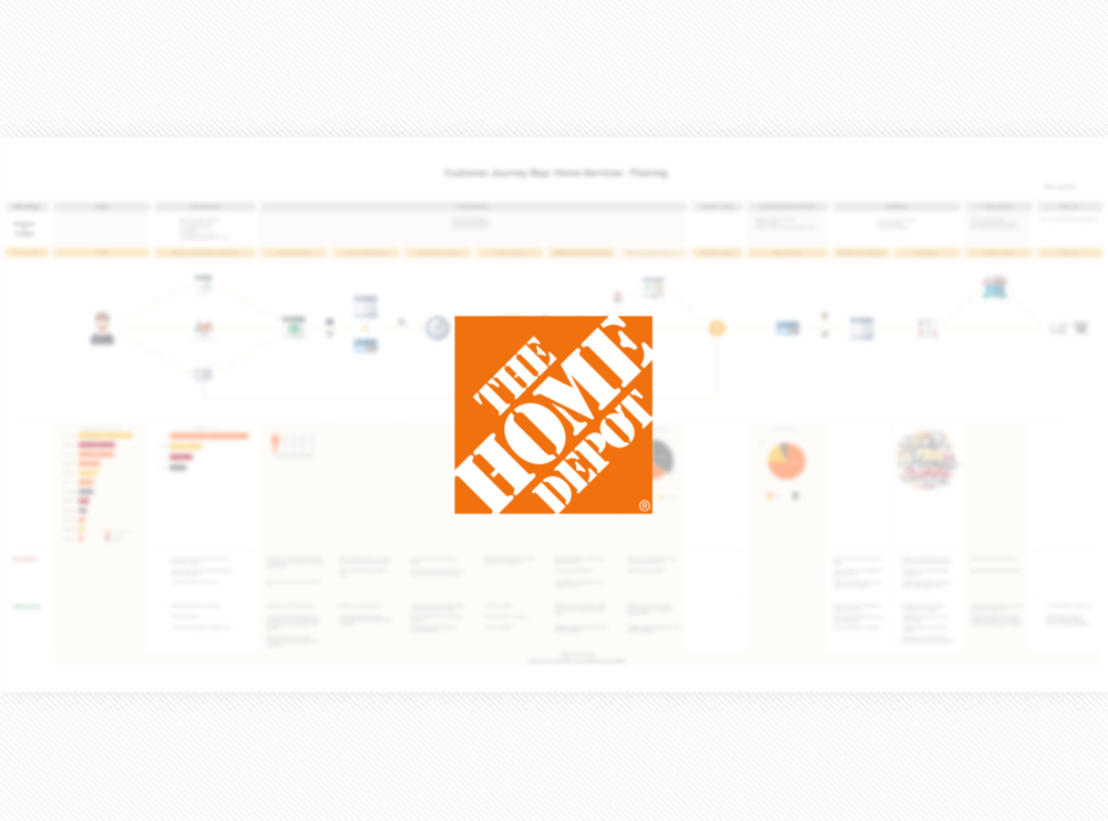 Customer Journey Mapping                Intern Project at The Home Depot