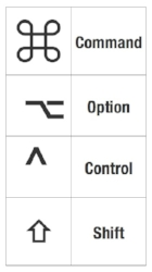 keyboard shortcut symbols.jpg