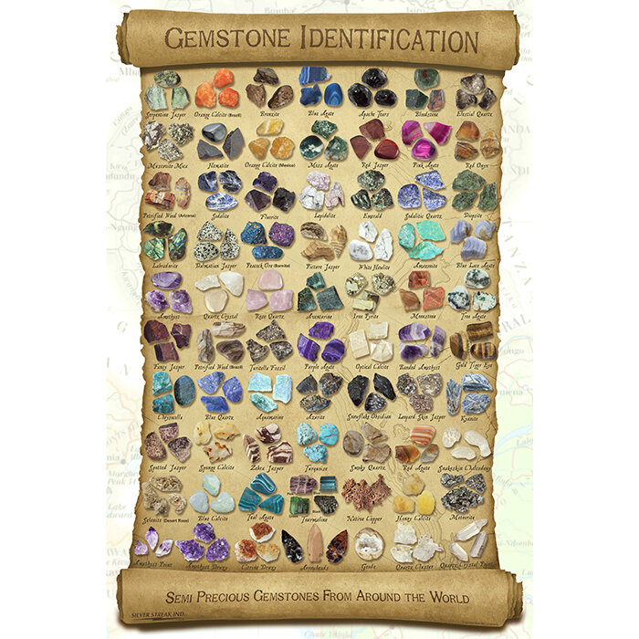 New Gemstones Gems of the World Poster
