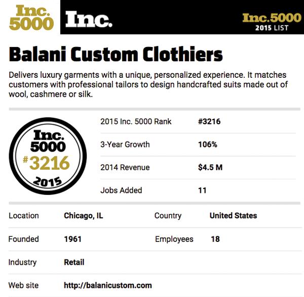 2015 Inc. 5000 List