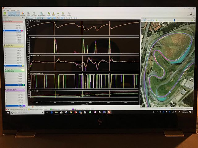 How do you drop over a second in average lap times in a 2 week period over a few sessions?  Sharing and comparing data with others!  @ovlov28 and @grizzlymotorsport making the lap times tumble in @iracingofficial at @interlagostrack in the @skipbarberracing open wheeler! #skipbarberformula2000 #iracingofficial #simracing #iracing #iracingworld #datadriven