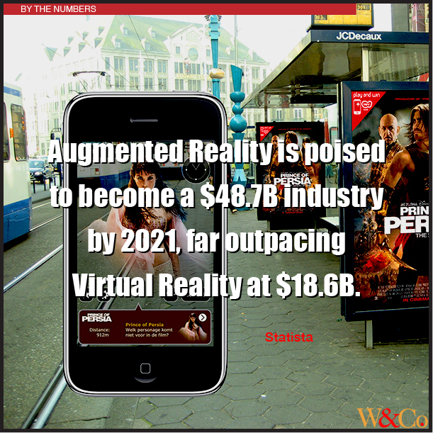 VR vs AR Projections.jpg