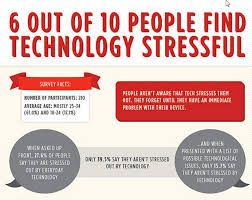tech stress