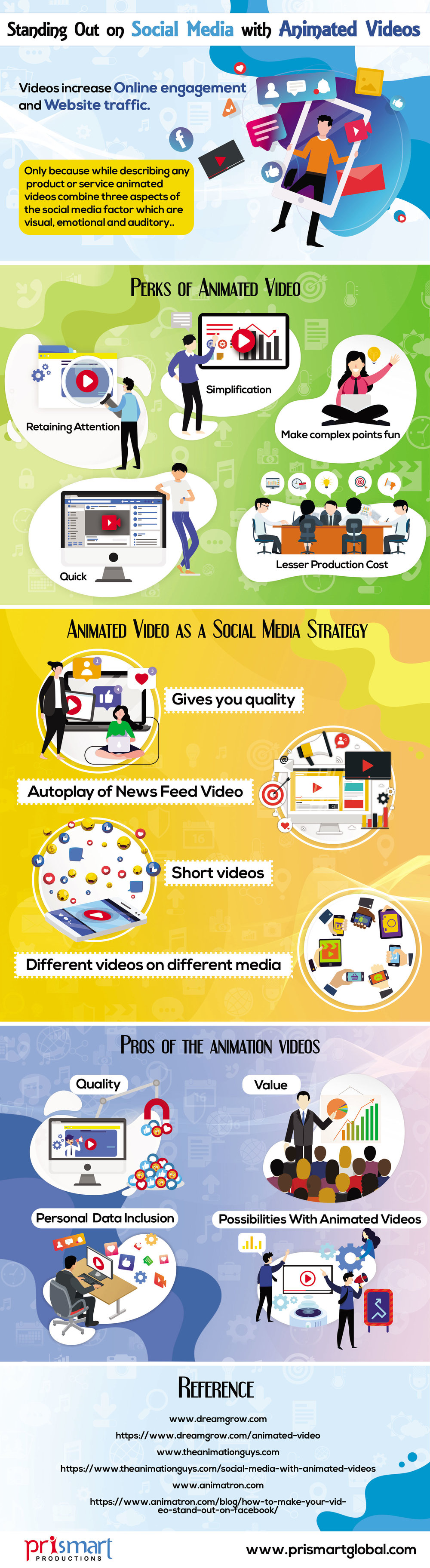 standing-out-on-social-media-with-animated-videos-infographic.jpg