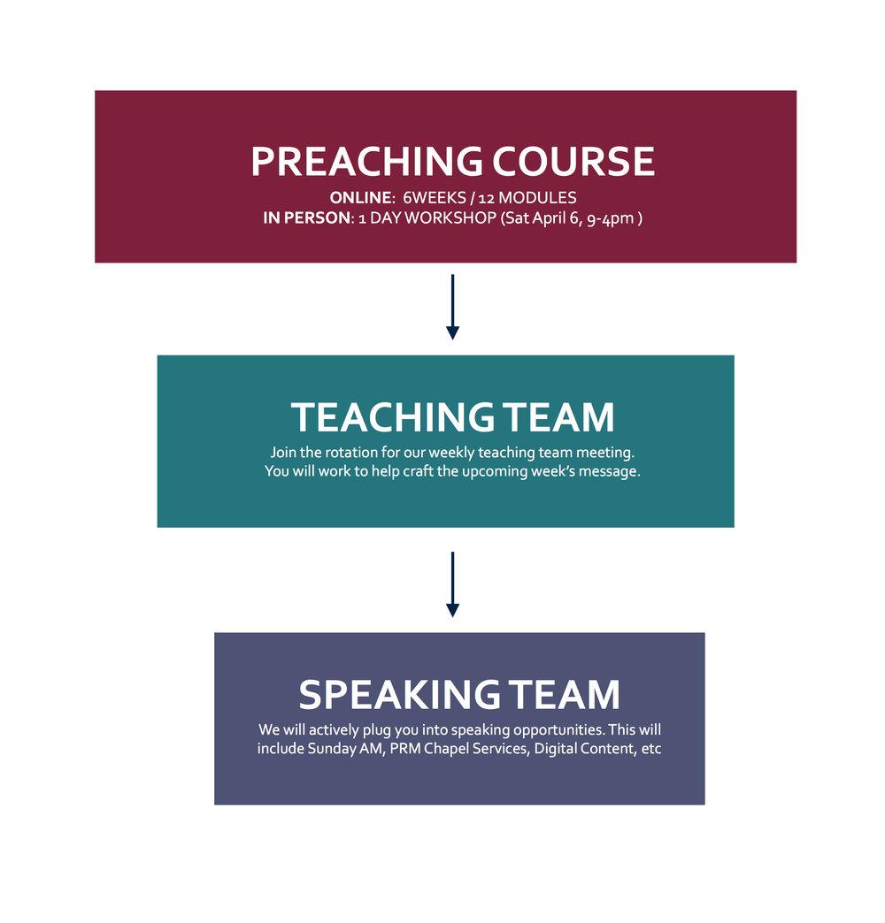teaching team progress.jpg