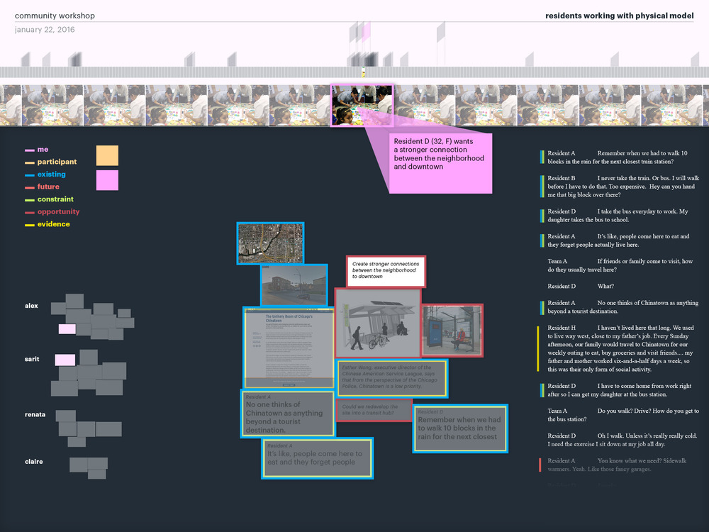 This visual study explores how a design researcher can interpret ambiguous, qualitative data generated from the community during a participatory design session, such as a video clip of a community member working with a physical, 3D model of her neighborhood. This is 1 of 3 visual studies in the prototyping stage.