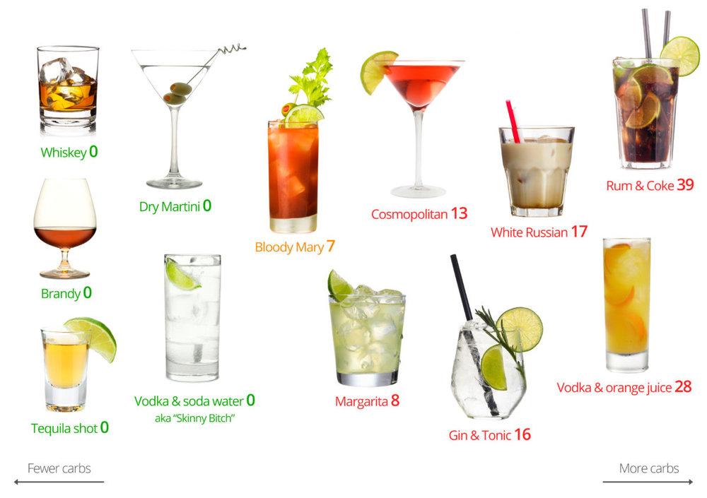 Alcohol-grams-per-drink_2400px_2.0-1200x846.jpg