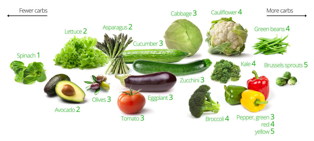 LC-BG-veggies3_good_2400px_3-1200x541.jpg