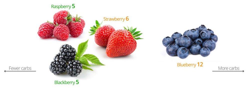 LC-Snacks–Berries-1200x430.jpg
