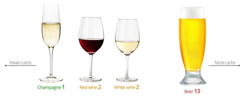 Wine-beer-carbs-1200x484.jpg