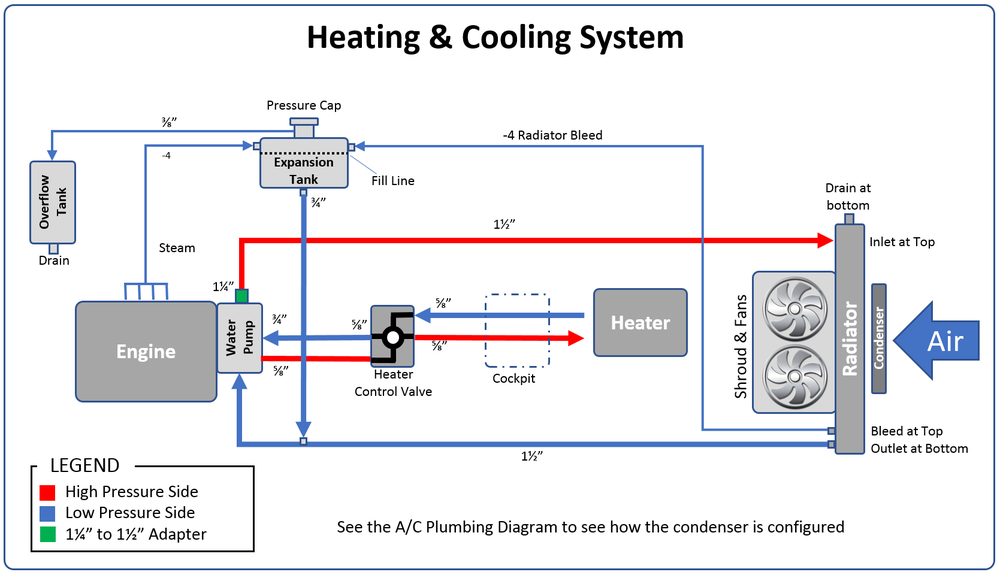 Heating&CoolingSystem - Bypass Heater.png