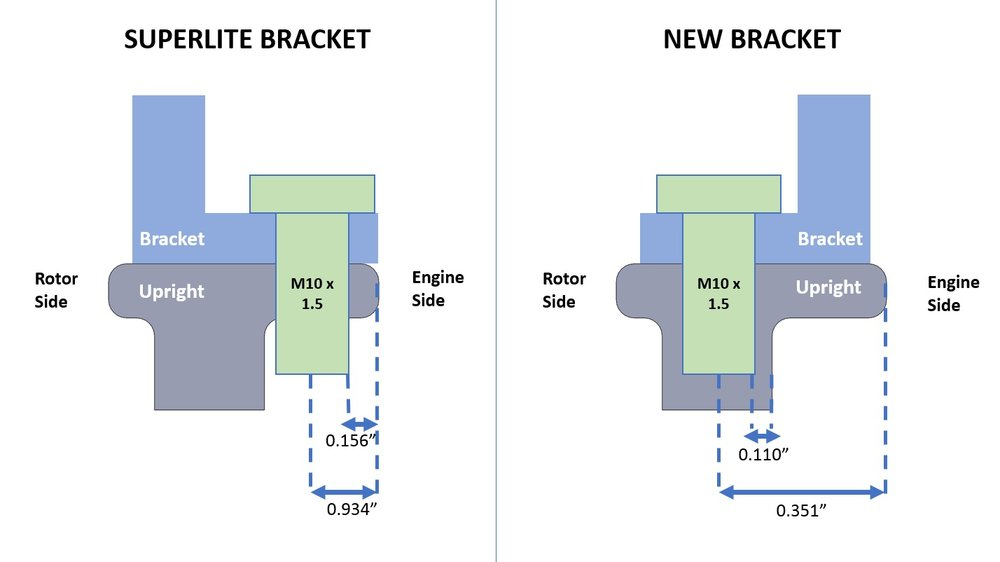 Horizontal cross sections of the Superlite and new brackets