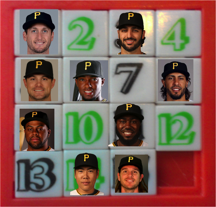 I'm assuming Clint Hurdle uses something like this to decide who to play each day.