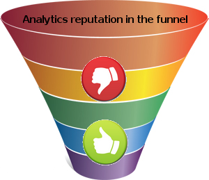 Reputation of Analytics in the Marketing Funnel