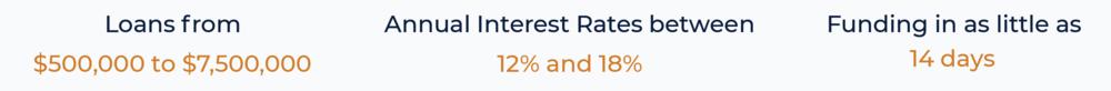 Loans Bar (7.5M & 12-18%).png