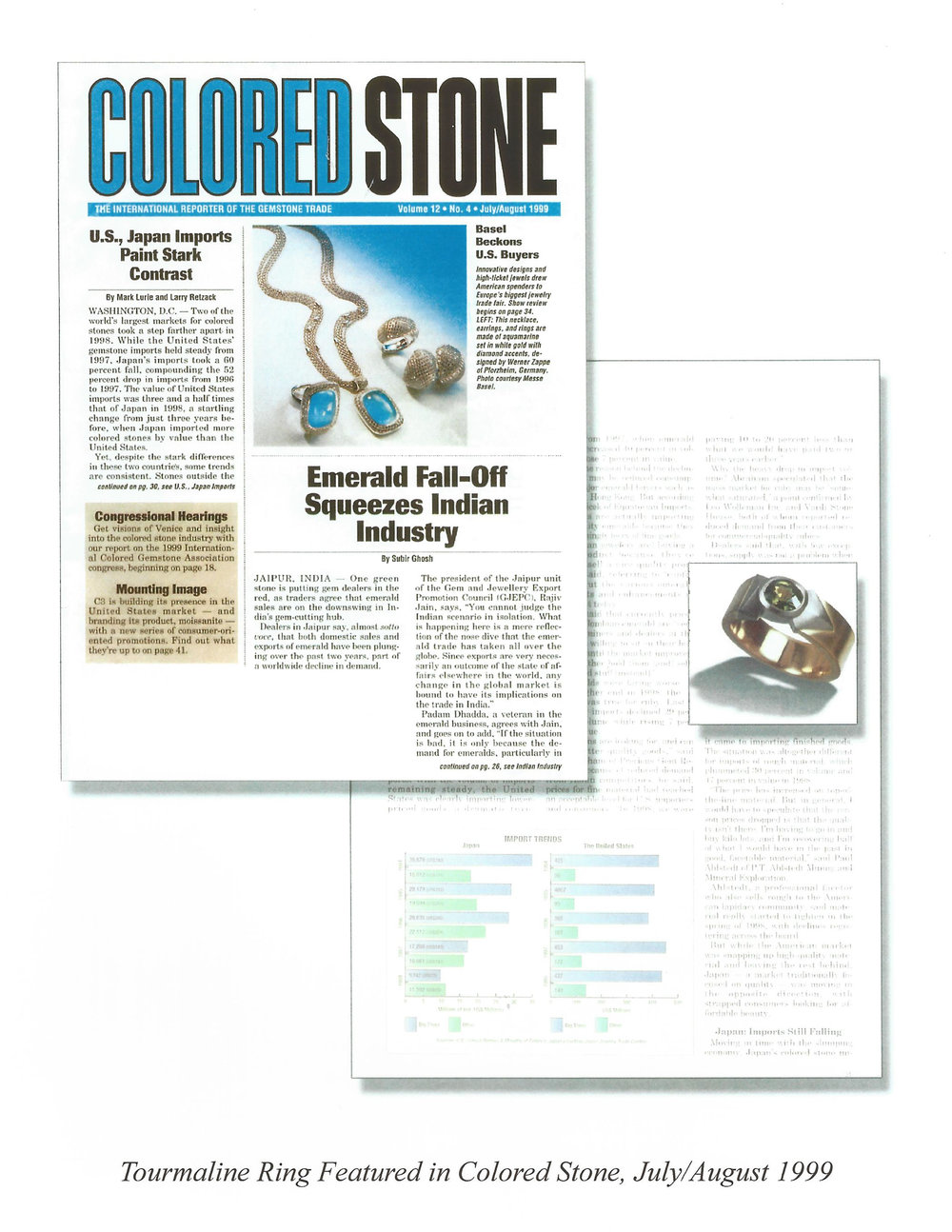colored-stone-august-1999.jpg
