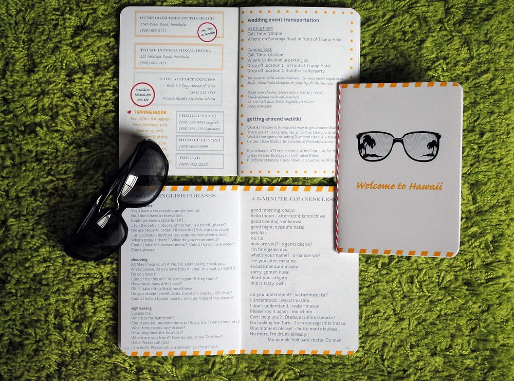 Welcome Book - A few things you must put on
