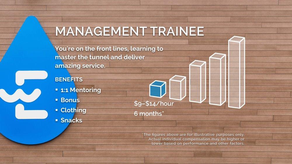 management-trainee.jpg