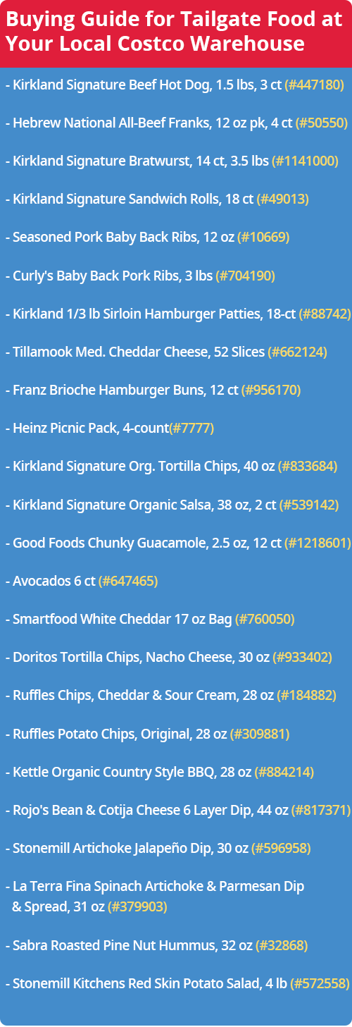 Buying Guide - Tailgate Food (Full).png