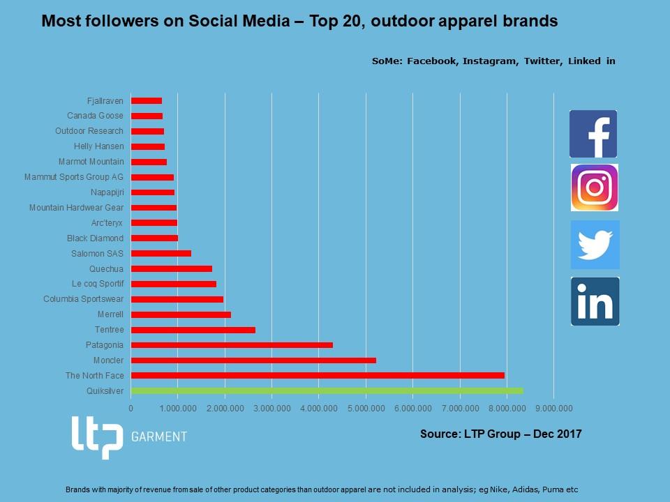 171207 social media - outdoor.jpg