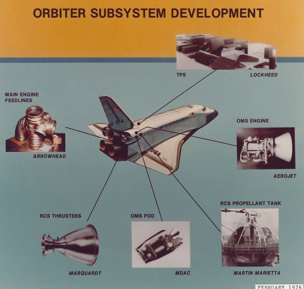 Orbiter 102 Crew Module April 1977 sub-system development Downe.jpg