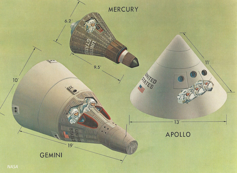 Mercury, Gemini and Apollo