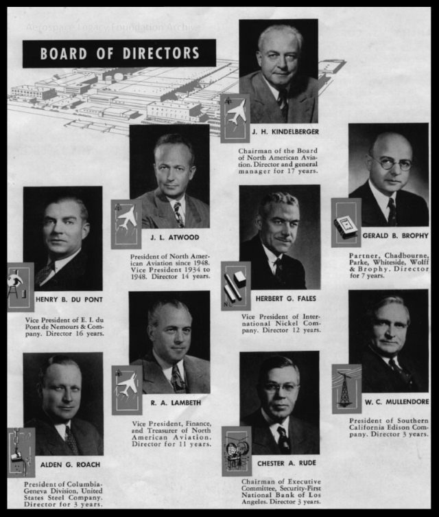 North American Aviation Board of Directors in 1954
