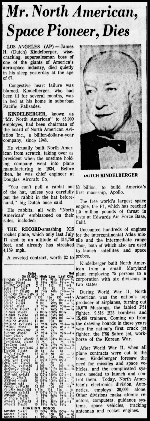 """ Mr. North American Dies."" Arizona Republic, Sat., July 28, 1962."