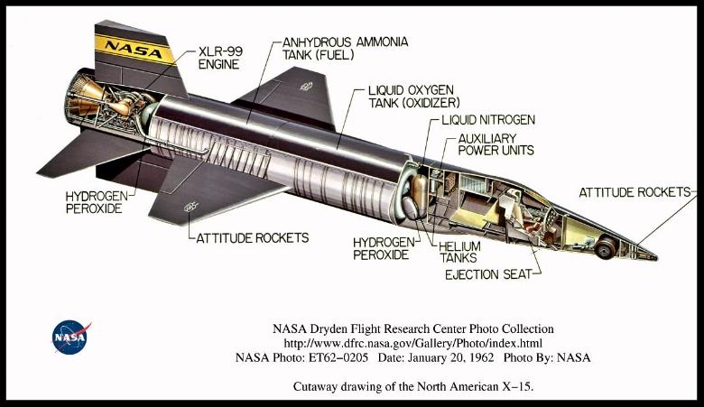 X-15 cutaway NASA-Dryden custom.jpg
