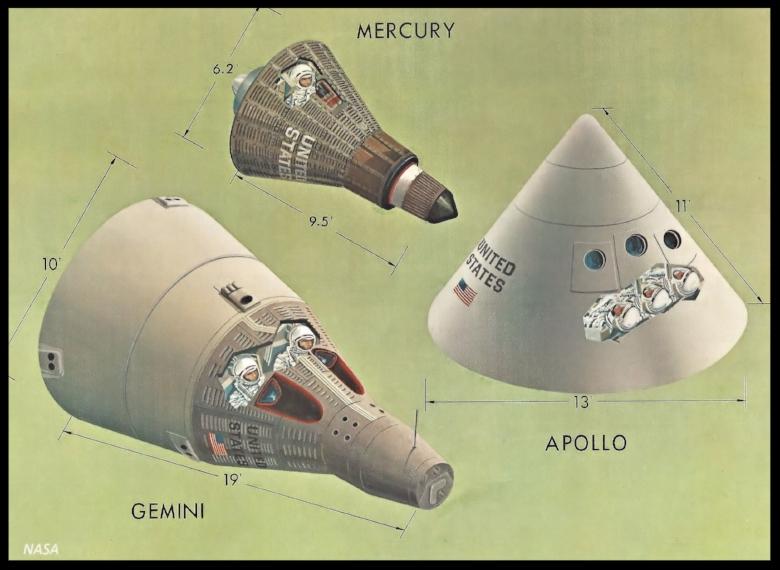 Spacecraft comparisons