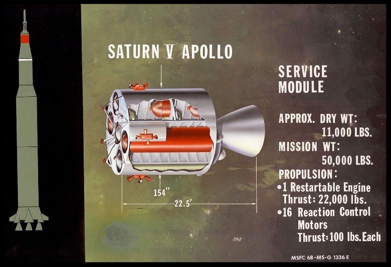 Above- Apollo Service Module diagram. NASA