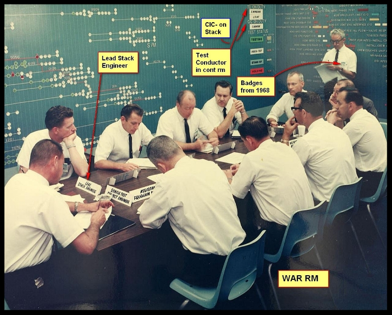 1966-1967 Test supervisors -Senior engineers meeting. North American Aviation Space Division in Downey, CA.  Image- Anthony Vidana