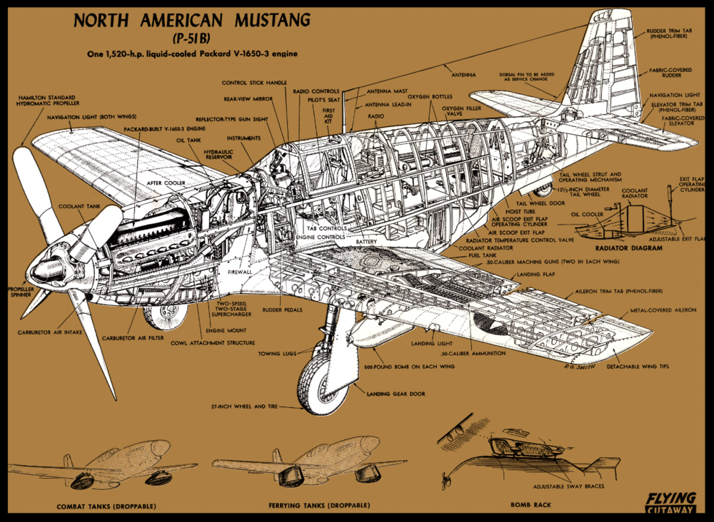 Above- P-51B cutaway from Flying magazine, September, 1944.