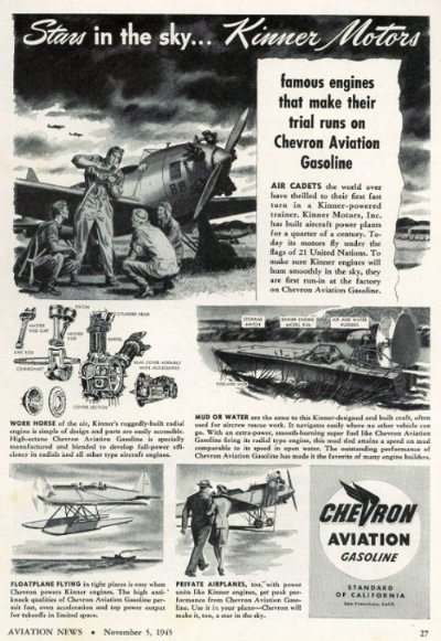 Above- Kinner Motors ad Nov 1945
