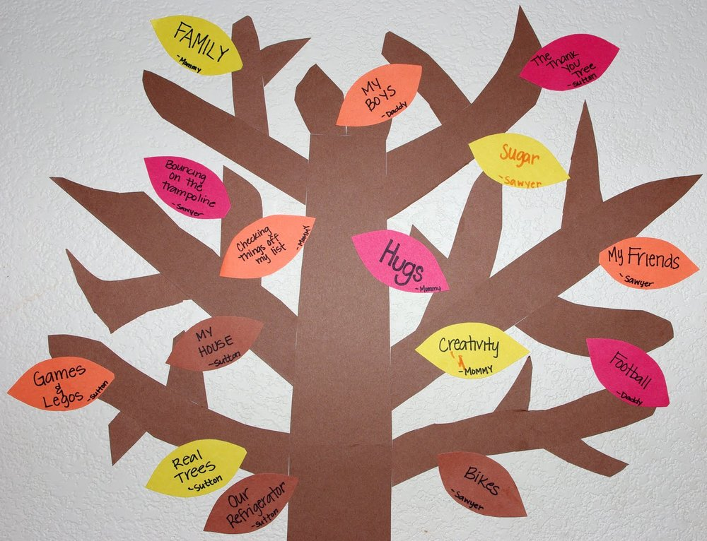 Creating Your Thankful Tree Post