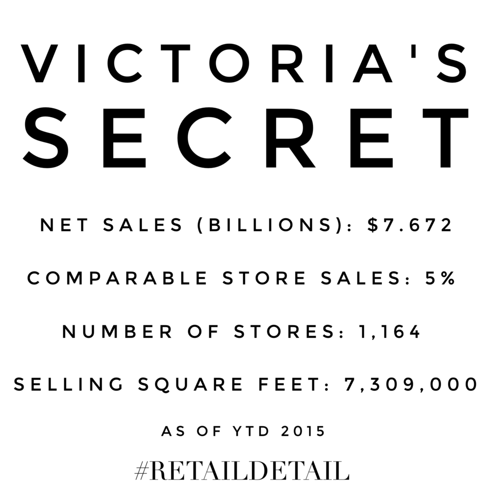 Victoria's Secret: Net sales (in billions): $7.672. Number of stores: 1,164. Selling square feet: 7,309,000. (As of YTD 2015.) #RetailDetail