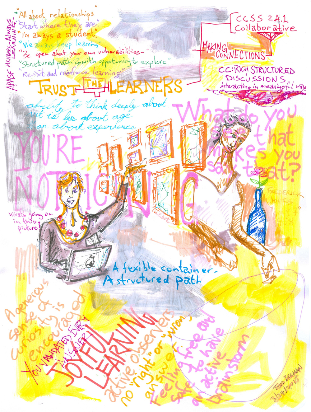 """You're Noticing"" 8"" x 5"", marker on paper illustration of a Visual Thinking Strategies workshop, 2015"