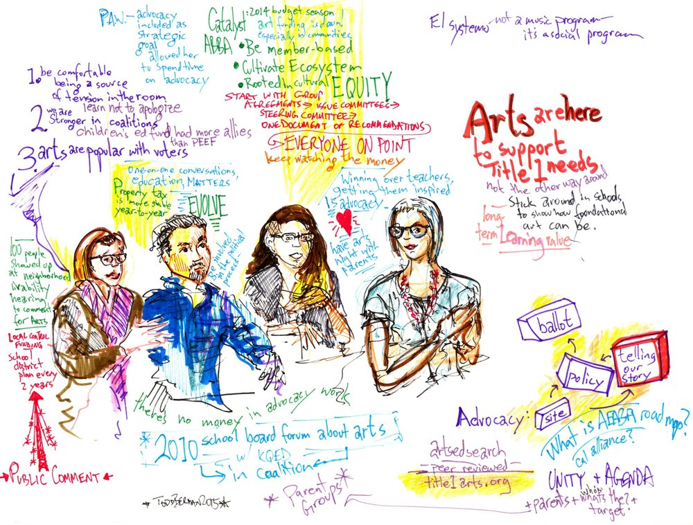 sketchnotes of advocacy 101 event by Todd Berman